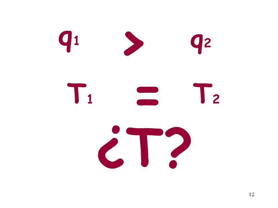 > q1 q2 = T1 T2 ¿T