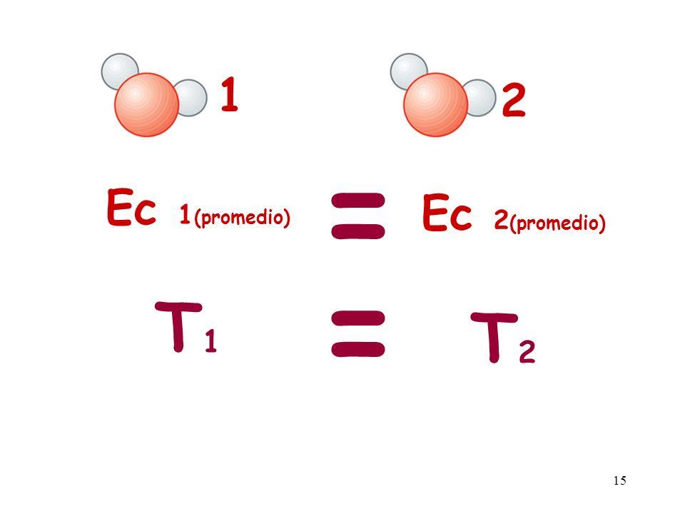 1 2 = Ec 1(promedio) Ec 2(promedio) = T1 T2