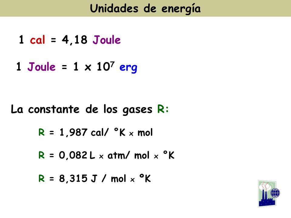 La constante de los gases R: