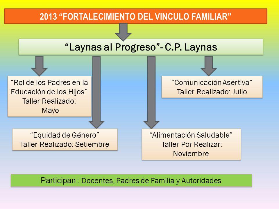 Laynas al Progreso - C.P. Laynas