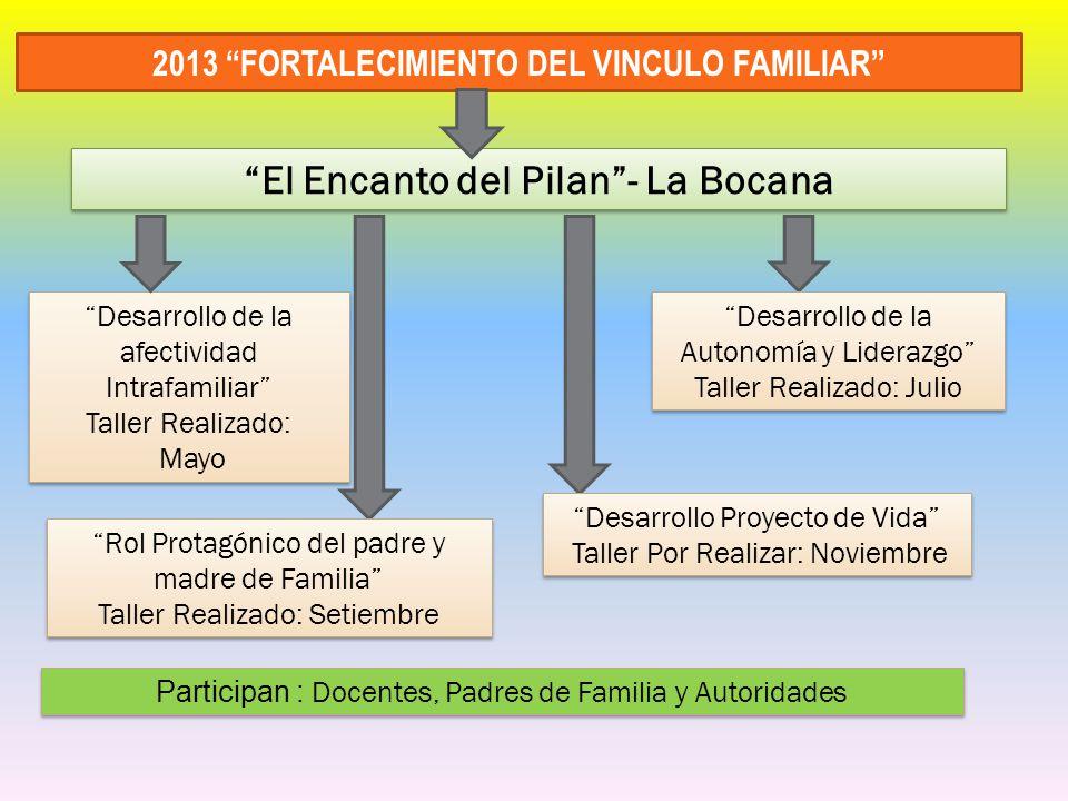 El Encanto del Pilan - La Bocana