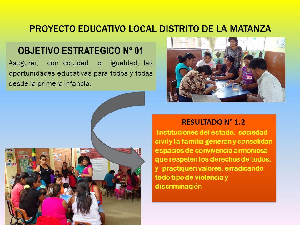 Proyecto educativo local distrito de la matanza