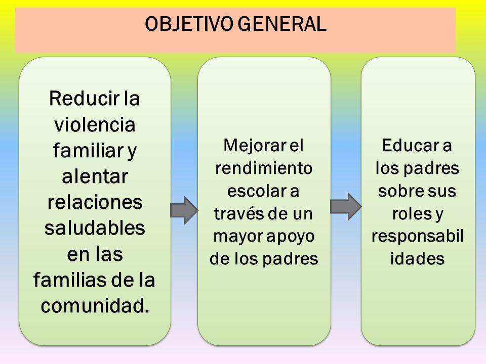 Educar a los padres sobre sus roles y responsabilidades