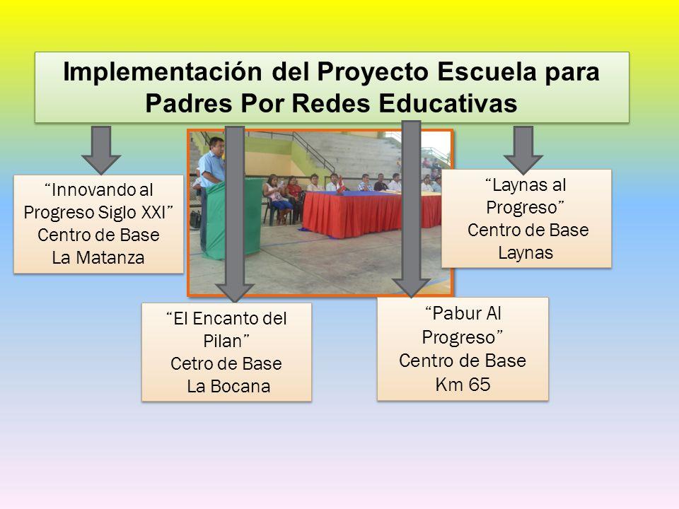 Implementación del Proyecto Escuela para Padres Por Redes Educativas