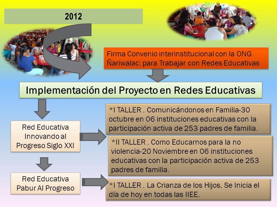 Implementación del Proyecto en Redes Educativas