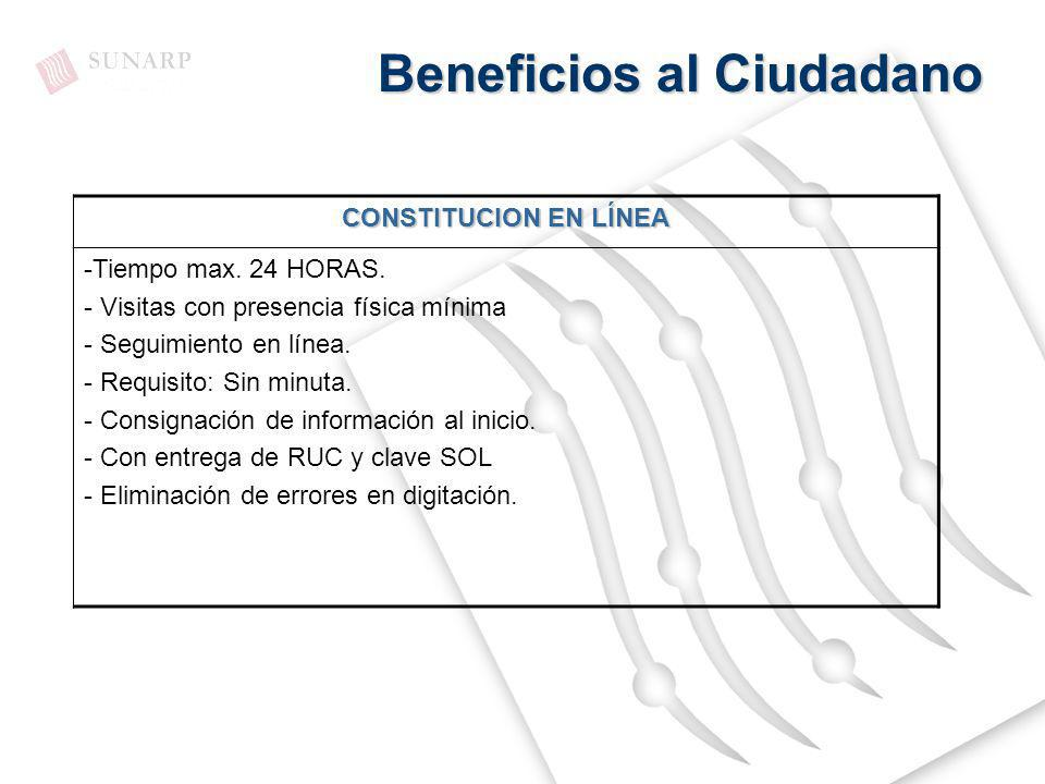 Beneficios al Ciudadano