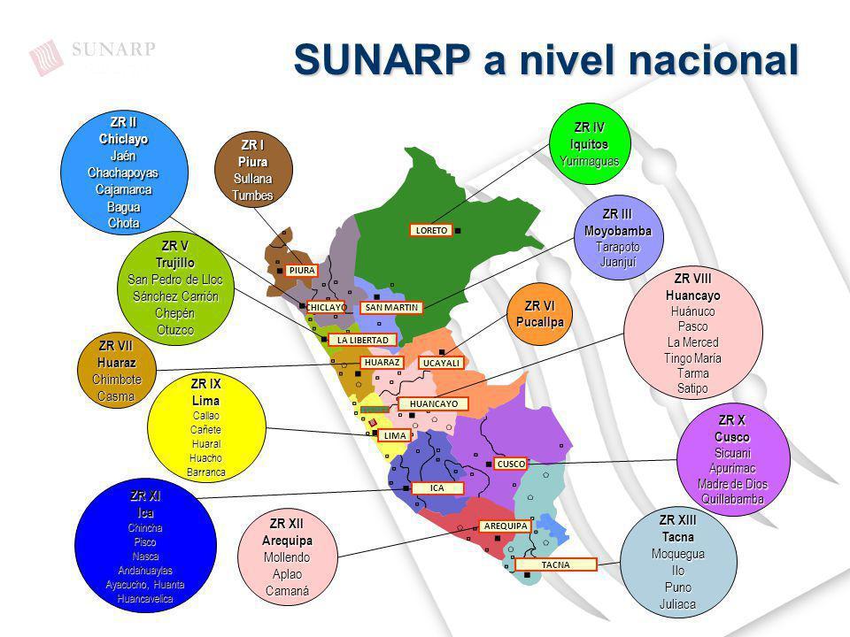 SUNARP a nivel nacional