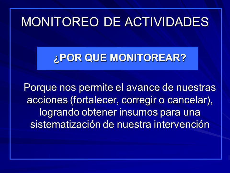 MONITOREO DE ACTIVIDADES