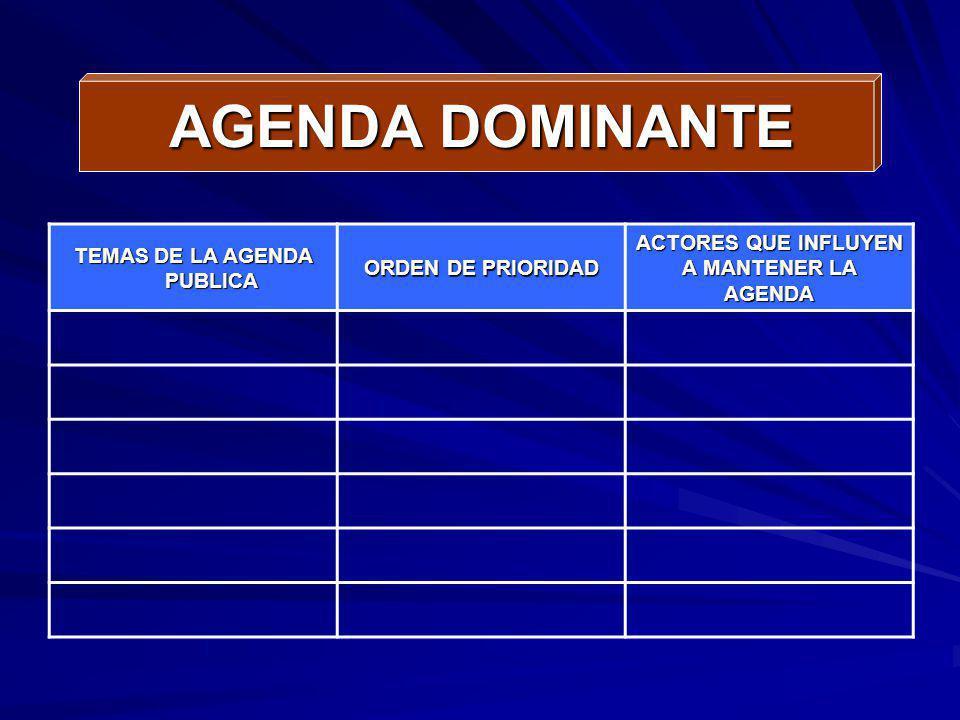 TEMAS DE LA AGENDA PUBLICA ACTORES QUE INFLUYEN A MANTENER LA AGENDA