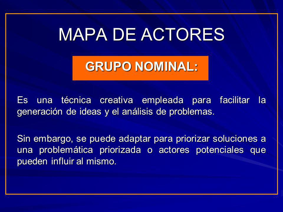 MAPA DE ACTORES GRUPO NOMINAL: