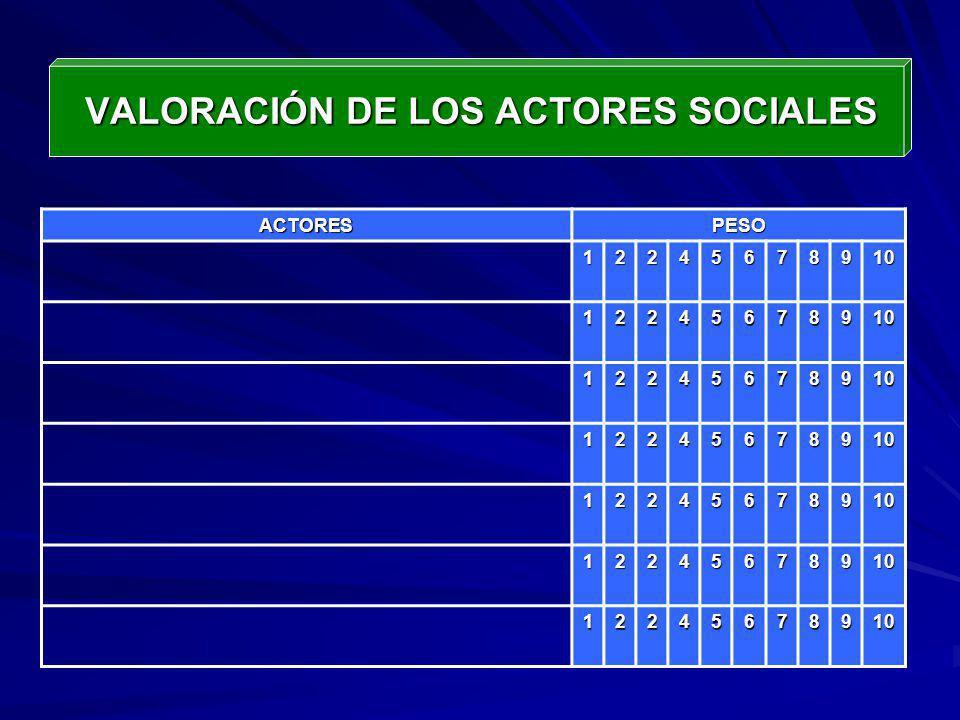 VALORACIÓN DE LOS ACTORES SOCIALES