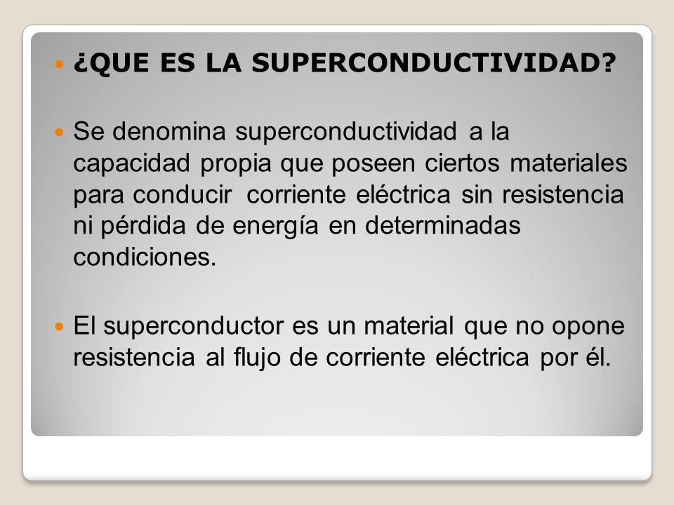 ¿QUE ES LA SUPERCONDUCTIVIDAD
