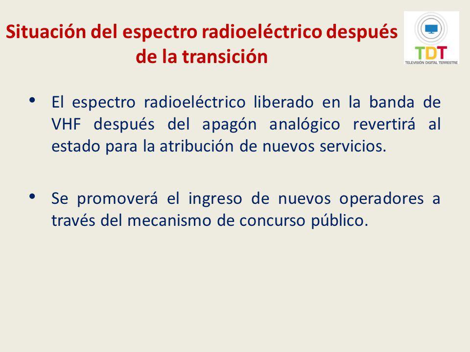 Situación del espectro radioeléctrico después de la transición