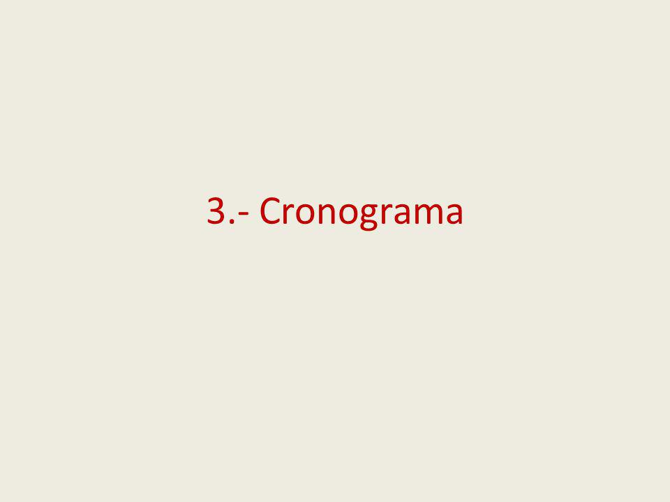 3.- Cronograma