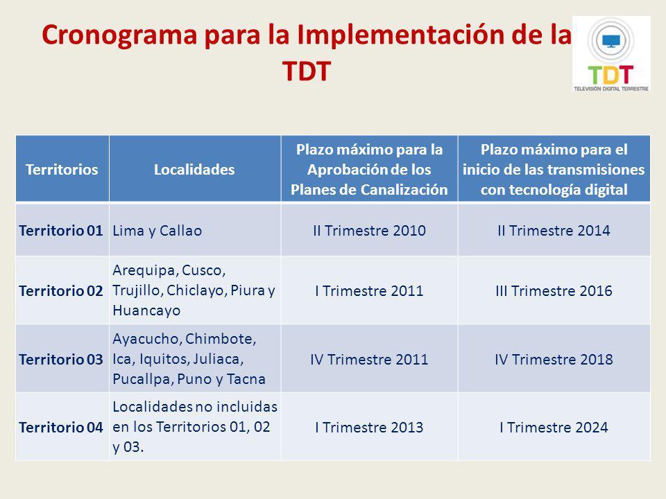 Cronograma para la Implementación de la TDT