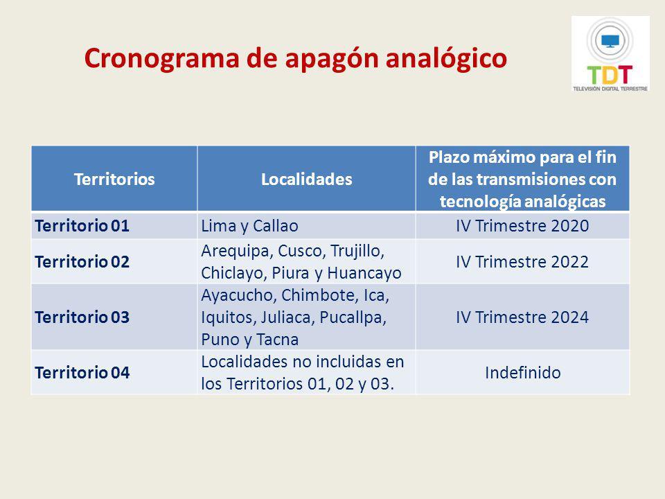 Cronograma de apagón analógico