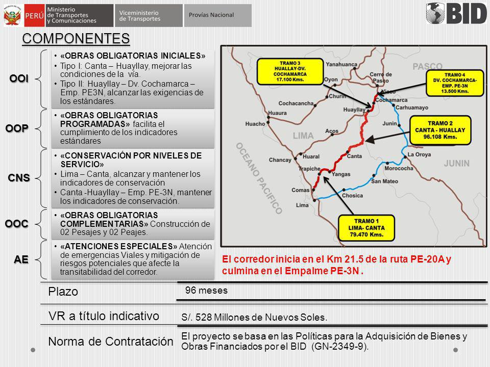 COMPONENTES Plazo VR a título indicativo Norma de Contratación OOI OOP