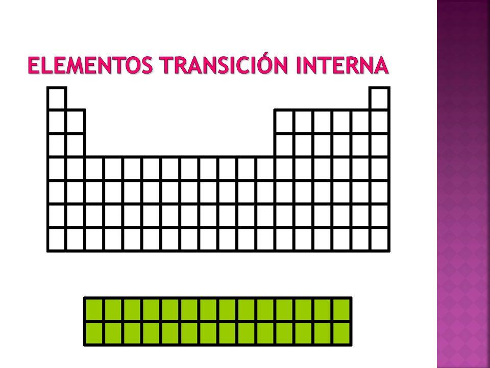 Elementos Transición Interna