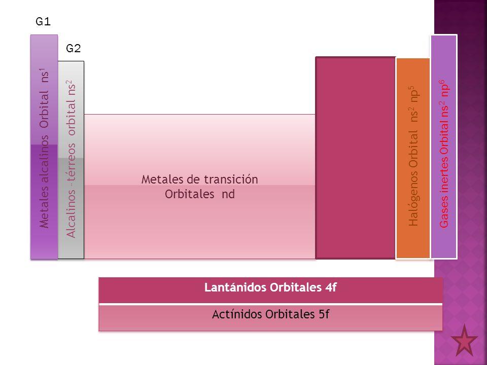 Lantánidos Orbitales 4f