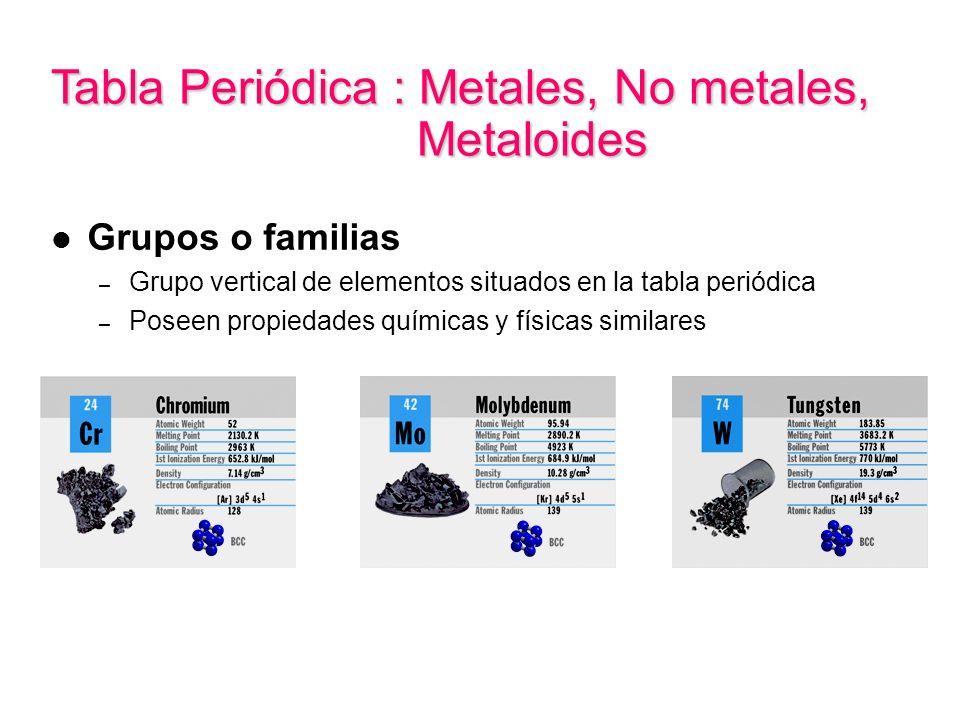 Tabla periodica y propiedades peridicas de los elementos ppt 18 grupos o familias tabla peridica metales urtaz Choice Image