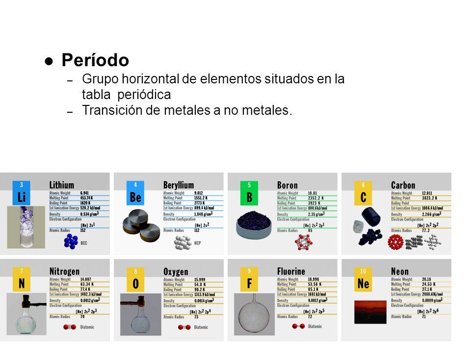 Período Grupo horizontal de elementos situados en la tabla periódica