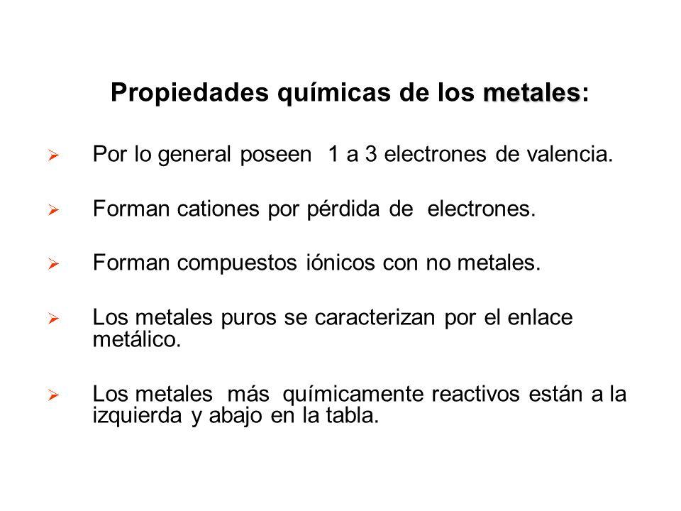 Propiedades químicas de los metales: