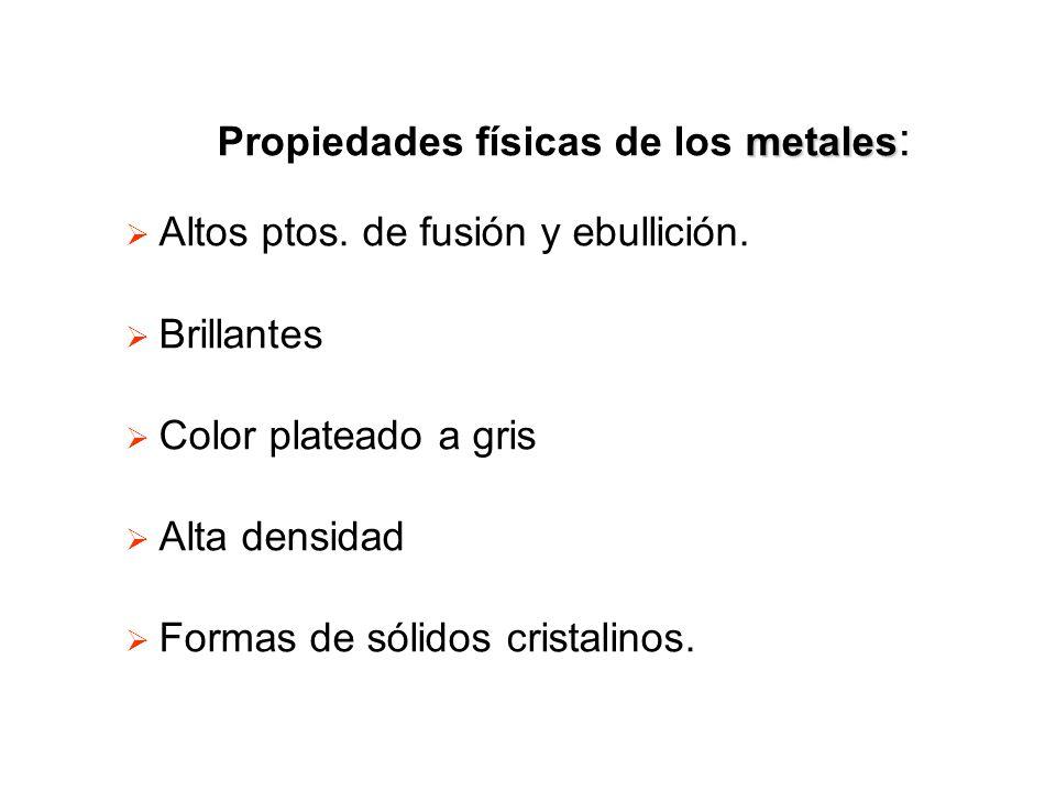Propiedades físicas de los metales: