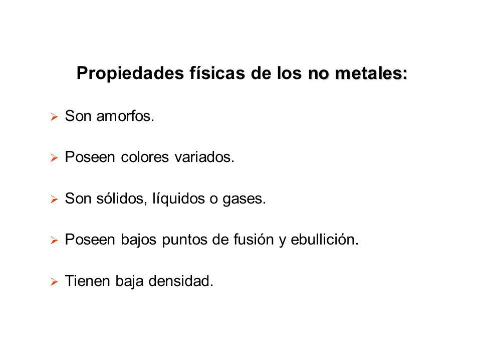 Propiedades físicas de los no metales: