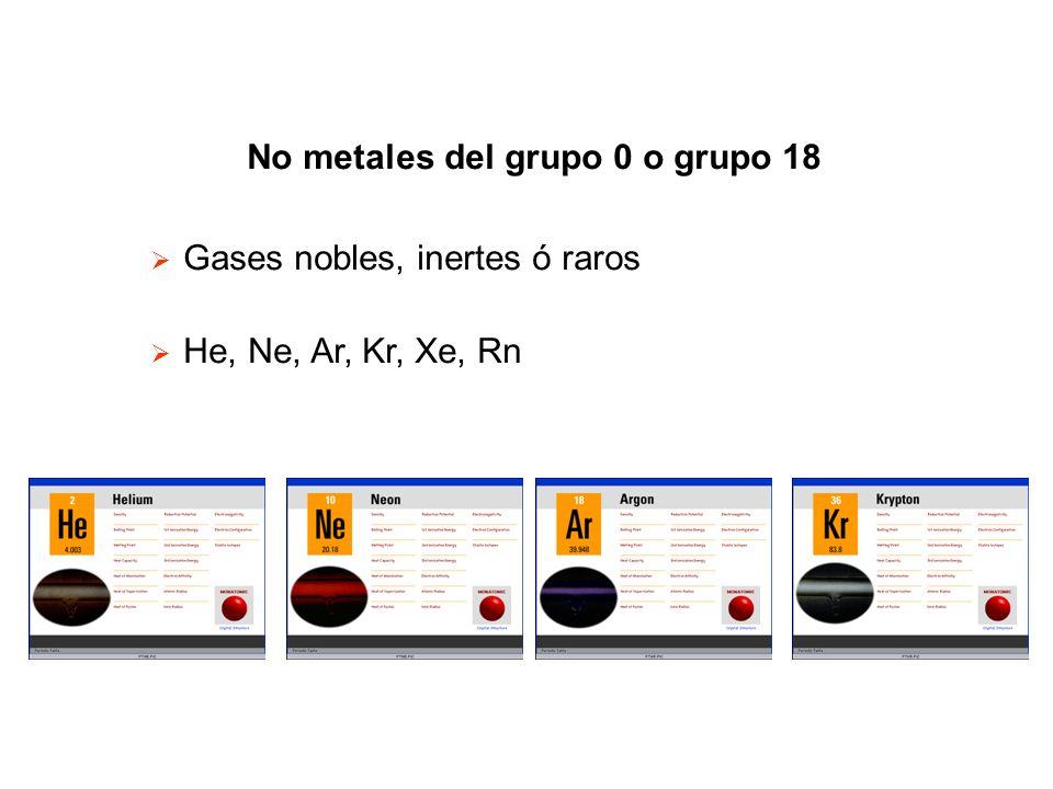 No metales del grupo 0 o grupo 18