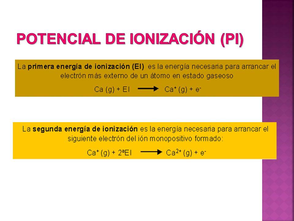 Potencial de Ionización (PI)