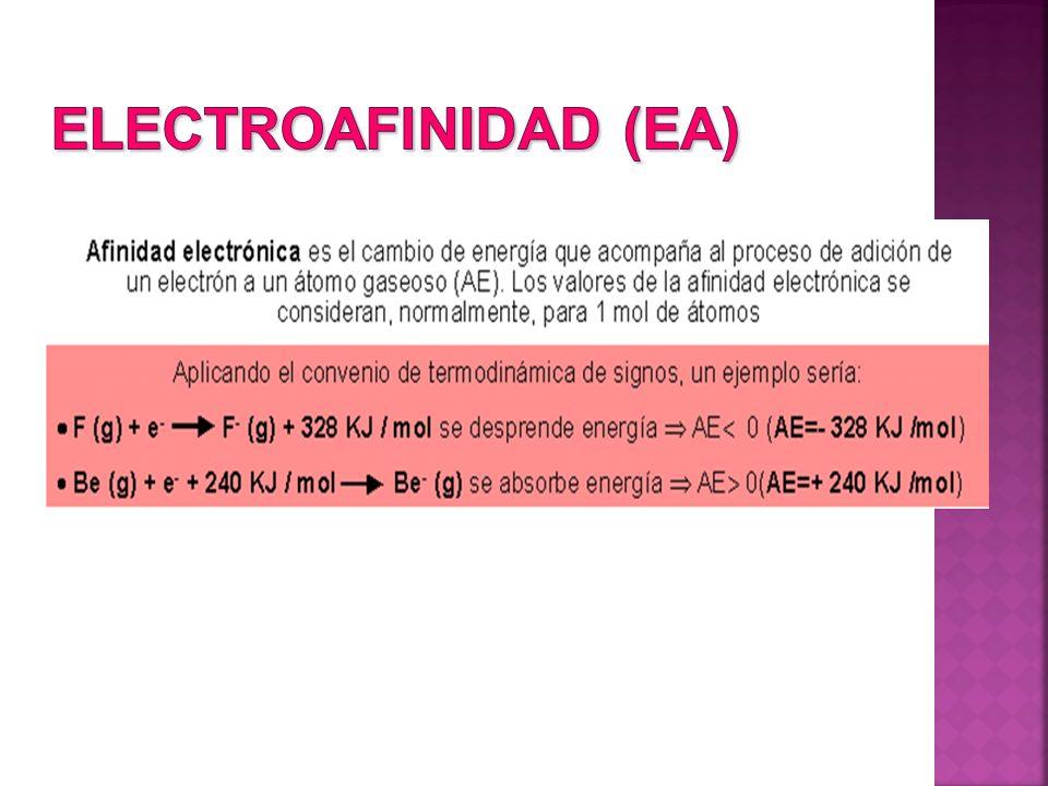 Electroafinidad (EA)
