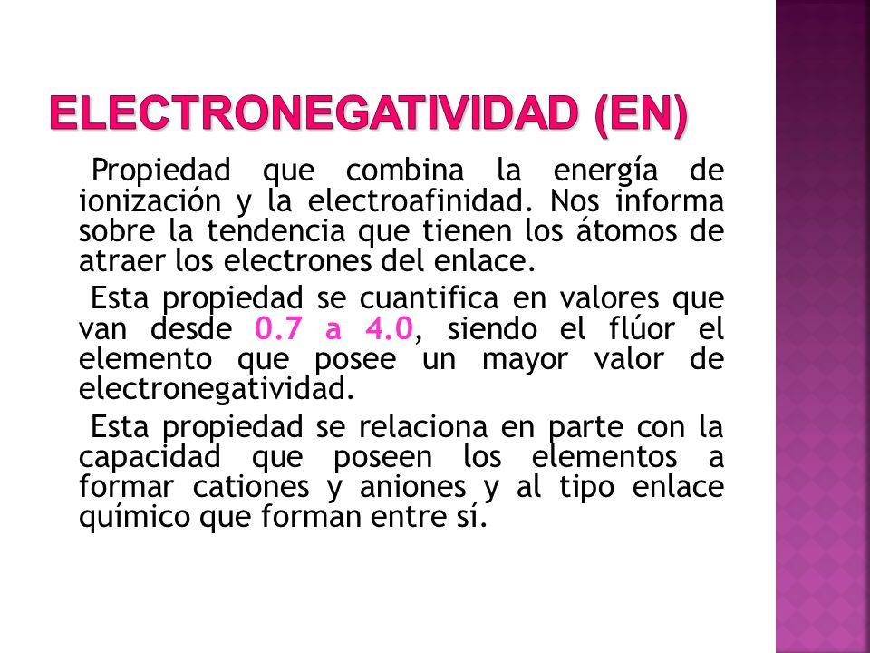 Electronegatividad (EN)