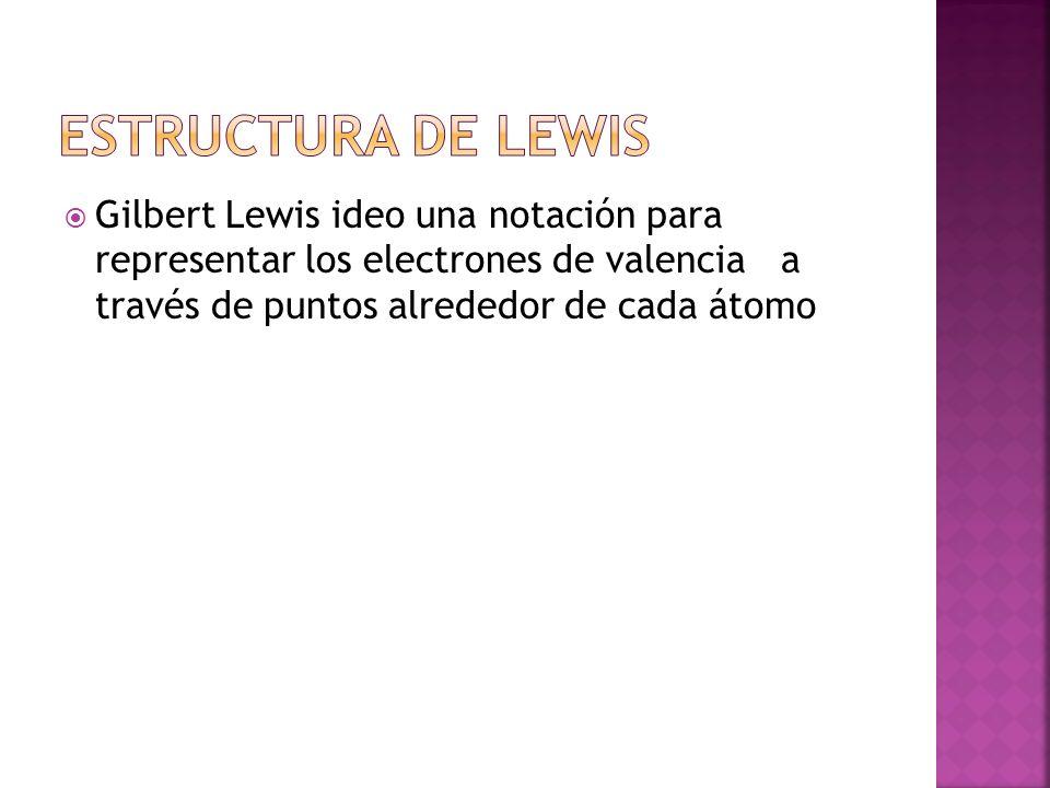 ESTRUCTURA DE LEWIS Gilbert Lewis ideo una notación para representar los electrones de valencia a través de puntos alrededor de cada átomo.