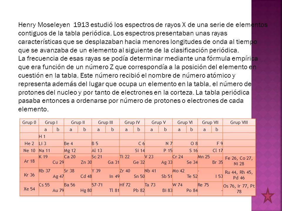 Henry Moseleyen 1913 estudió los espectros de rayos X de una serie de elementos contiguos de la tabla periódica. Los espectros presentaban unas rayas características que se desplazaban hacia menores longitudes de onda al tiempo que se avanzaba de un elemento al siguiente de la clasificación periódica.