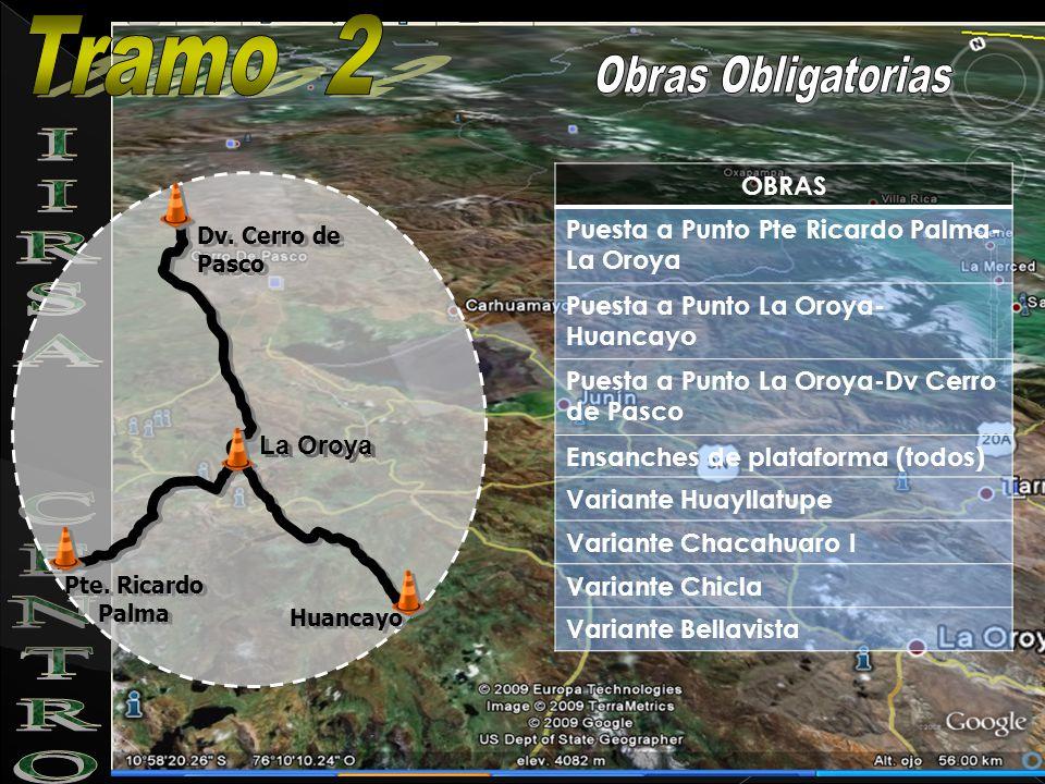 Tramo 2 IIRSA CENTRO Obras Obligatorias OBRAS