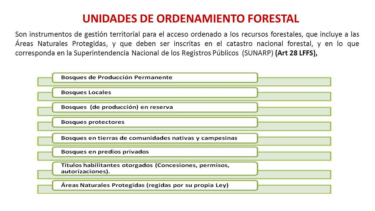 UNIDADES DE ORDENAMIENTO FORESTAL