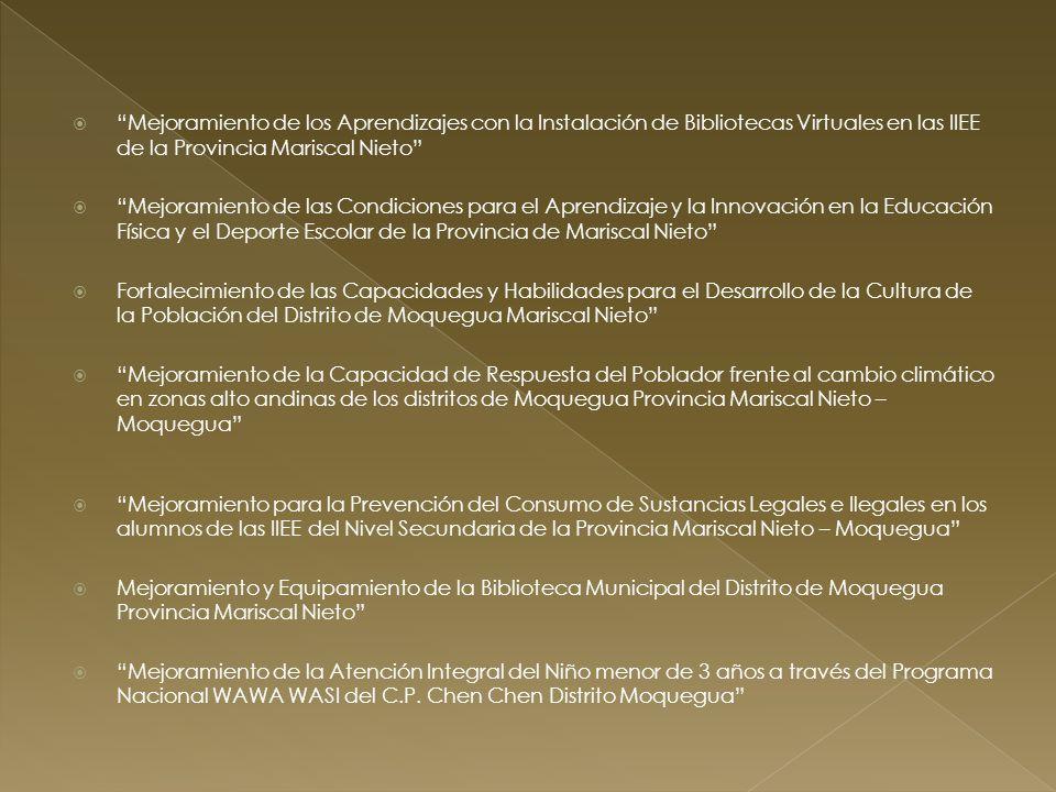 Mejoramiento de los Aprendizajes con la Instalación de Bibliotecas Virtuales en las IIEE de la Provincia Mariscal Nieto