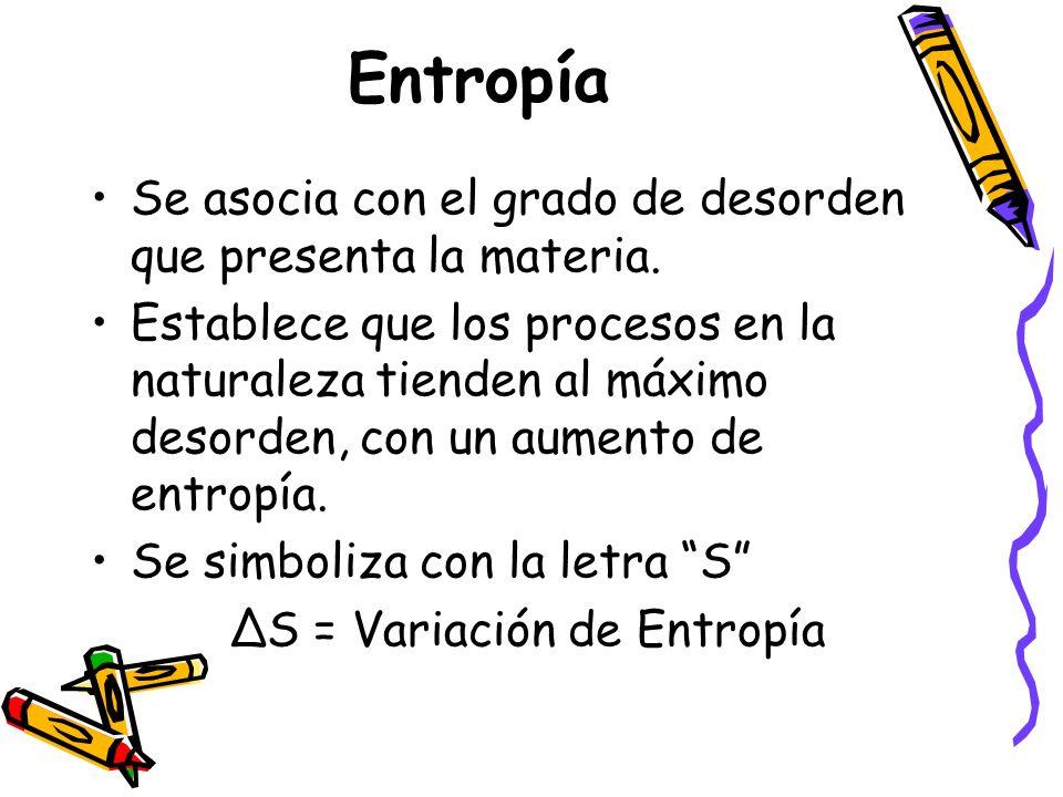 ΔS = Variación de Entropía