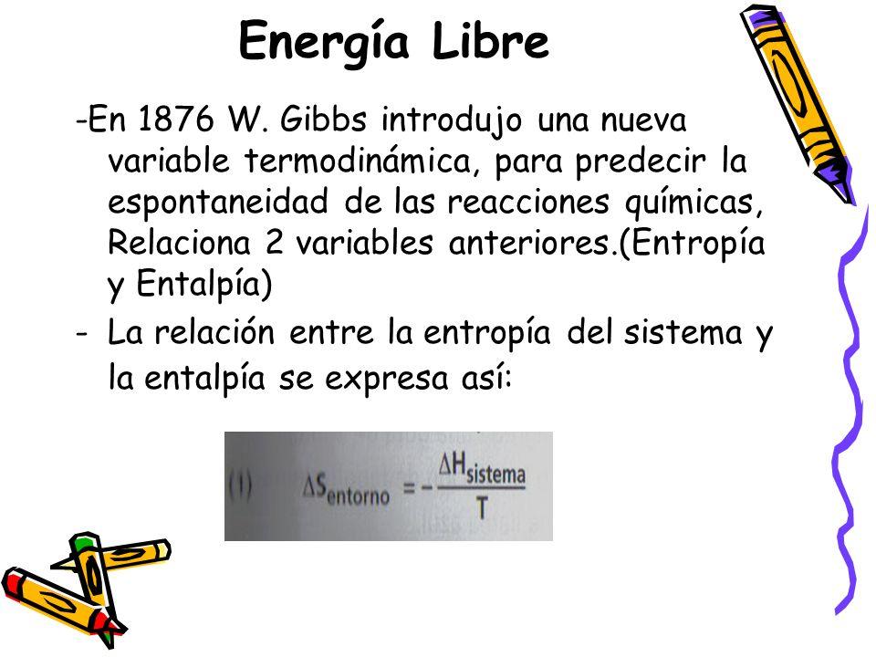 Energía Libre