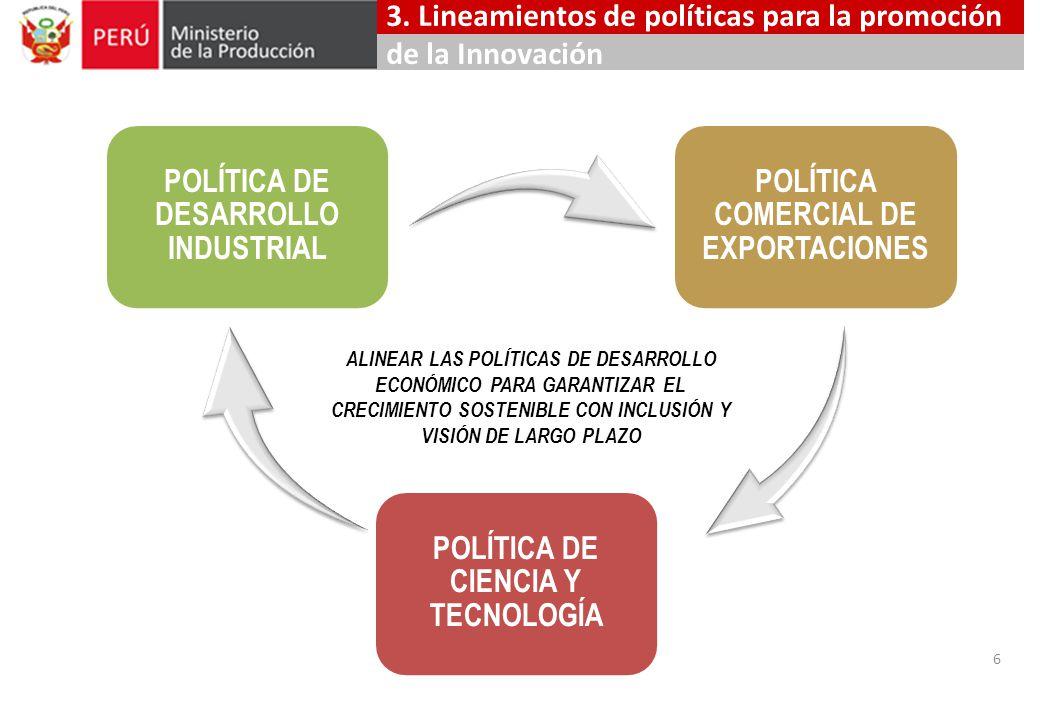 3. Lineamientos de políticas para la promoción de la Innovación