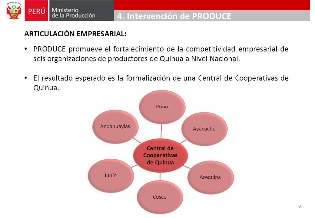 Central de Cooperativas de Quinua