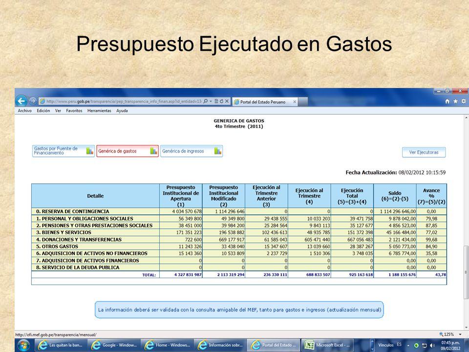Presupuesto Ejecutado en Gastos