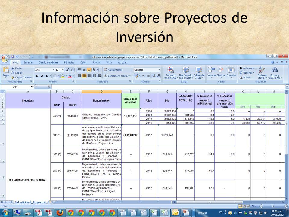 Información sobre Proyectos de Inversión