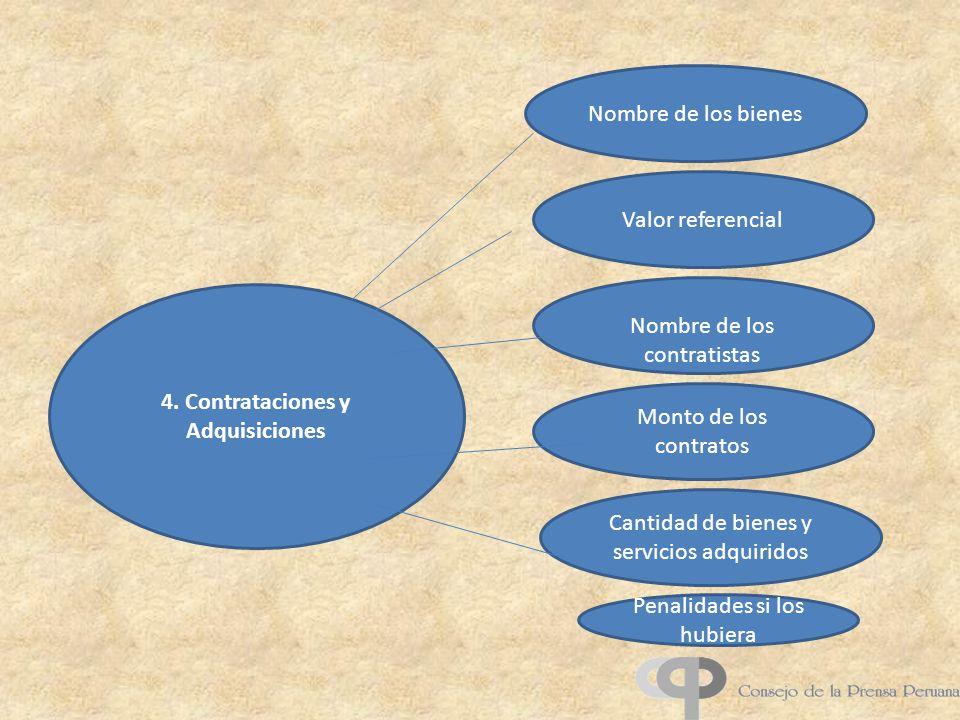 4. Contrataciones y Adquisiciones