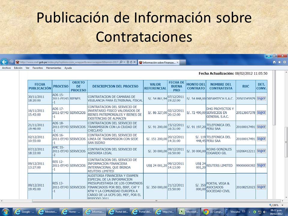 Publicación de Información sobre Contrataciones