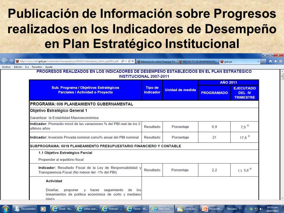 Publicación de Información sobre Progresos realizados en los Indicadores de Desempeño en Plan Estratégico Institucional