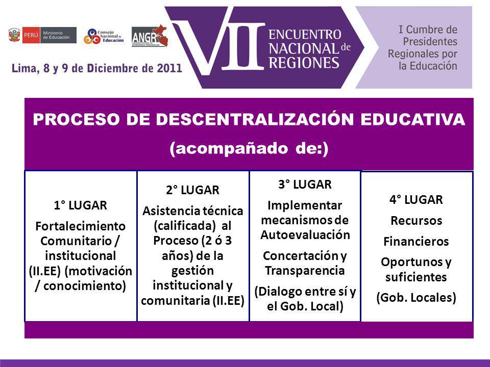 PROCESO DE DESCENTRALIZACIÓN EDUCATIVA (acompañado de:)