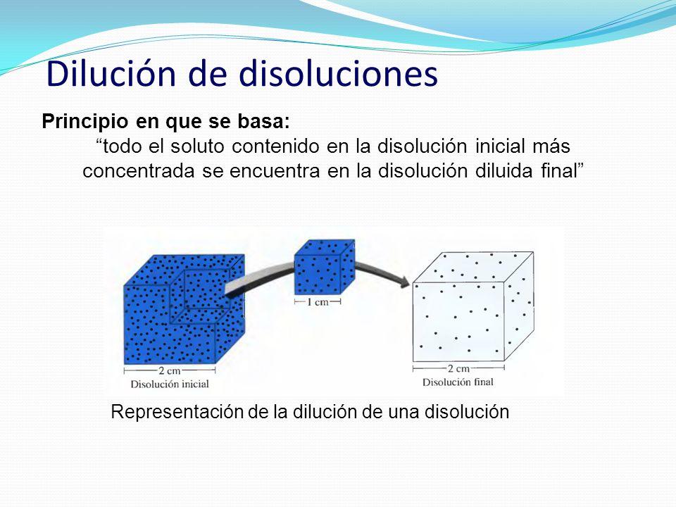 Dilución de disoluciones