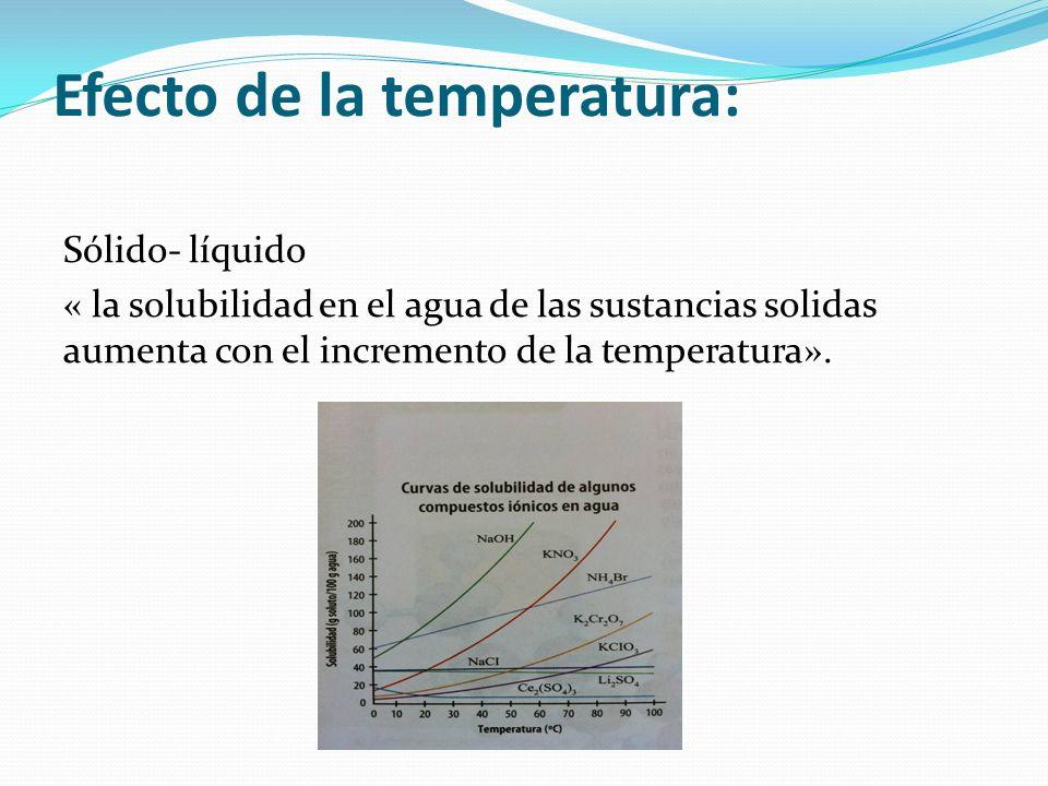 Efecto de la temperatura: