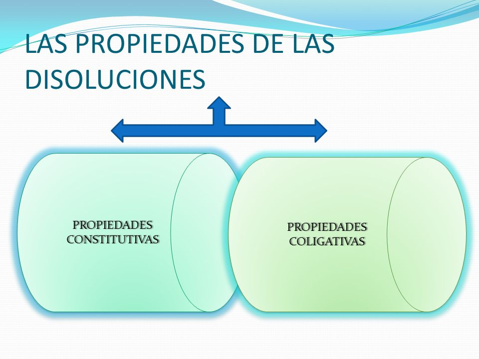 LAS PROPIEDADES DE LAS DISOLUCIONES